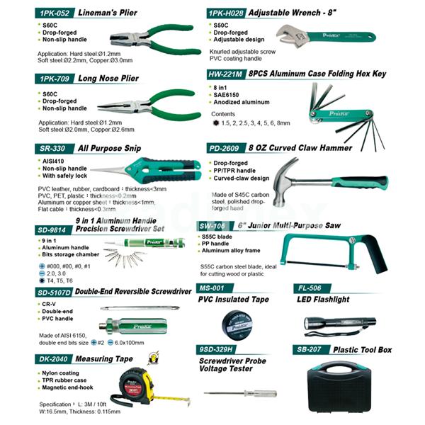 Куфар с инструменти PK2028T